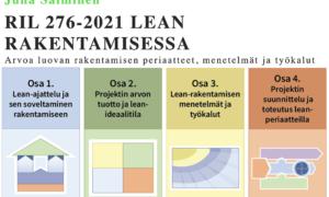 Uusi kirja kytkee leanin periaatteet suomen rakentamistapaan